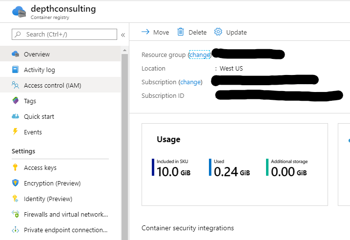 Azure Container Registry Created
